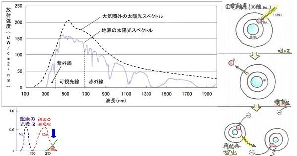 14-0430太陽光スペクトル.jpg