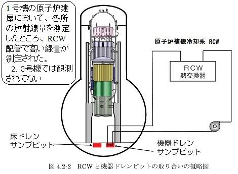 炉心状態、東電_111130_09-j.jpg